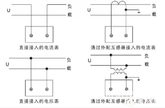 44l1型 44l1-v指针式交流电压表50v 100v 150v 250v 450v 1000v
