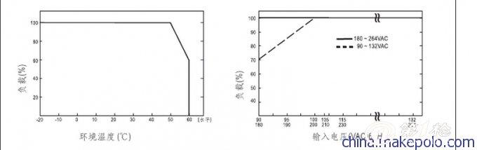 电路 电路图 电子 原理图 680_214
