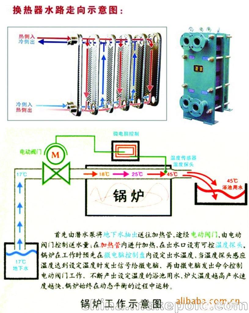 加强保温,堵漏风,防泄,防冒   (1) 保温   由于锅炉炉墙,汽水热力