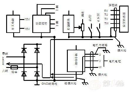输入电源 电机连线 电源和报警 控制信号 速度调整 测试 指示灯 输入