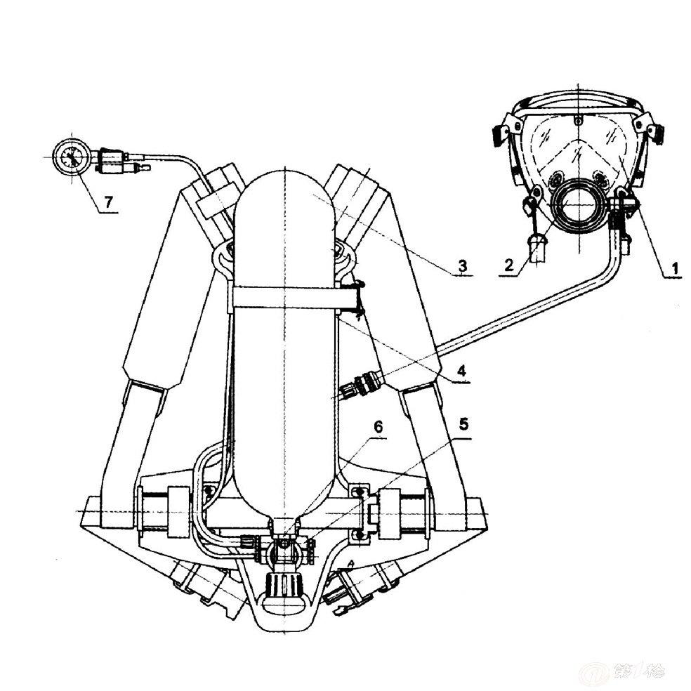 1、面罩 2、气瓶 3、瓶带组 4、肩带 5、报警哨 6、压力表 7、气瓶阀 8、减压器 9、背托 10、腰带组 11、供给阀 如图所示,RHZK6.8/30型正压式空气呼吸器由12个部件组成,现将各部件的特点介绍如下: 面罩:为大视野面窗,面窗镜片采用聚碳酸酯材料,具有透明度高、耐磨性强、具有防雾功能,网状头罩式佩戴方式,佩戴舒适、方便,胶体采用硅胶,无毒、无味、无剌激,气密性能好。 气瓶:为铝内胆碳纤维全缠绕复合气瓶,工作压力30MPa,具有质量轻、强度高、安全性能好,瓶阀具有高压安全防护装置。 瓶