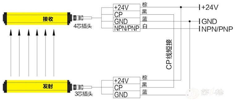 施特安邦 国产优质安全光栅 安全光幕 光电保护器1