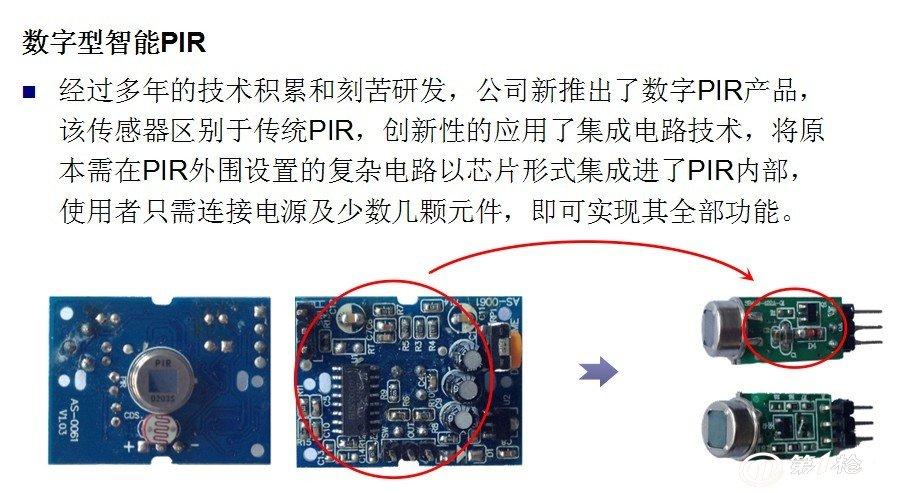 D203S双元通用热释电红外传感器 热释电红外线传感器是利用温度变化的特征来探测红外线的辐射,采用双灵敏元互补的方法抑制温度变化产生的干扰,提高了传感器的工作稳定性。产品应用广泛,例如,保险装置,防盗报警器,感应门,自动灯具,智能玩具等。