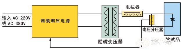 主要技术参数  环境温度:-10~45  工作湿度:90%  海拔:2000M  电源输入:220V10% 单相输出 0-220V(10kW)  380V10% 三相,50Hz 输出0~40V  额定试验容量:0-8000kVA 不稳定度:0.05%  谐振电压:0-1000kV 输出波形:正弦波 频率调节范围:0.1-300Hz 波形畸变率:0.5%  系统测量精度:0.