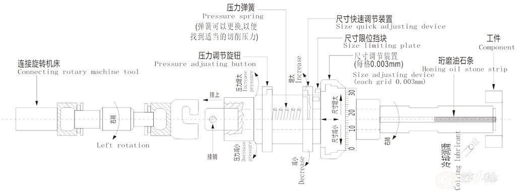xs8140铣床电路