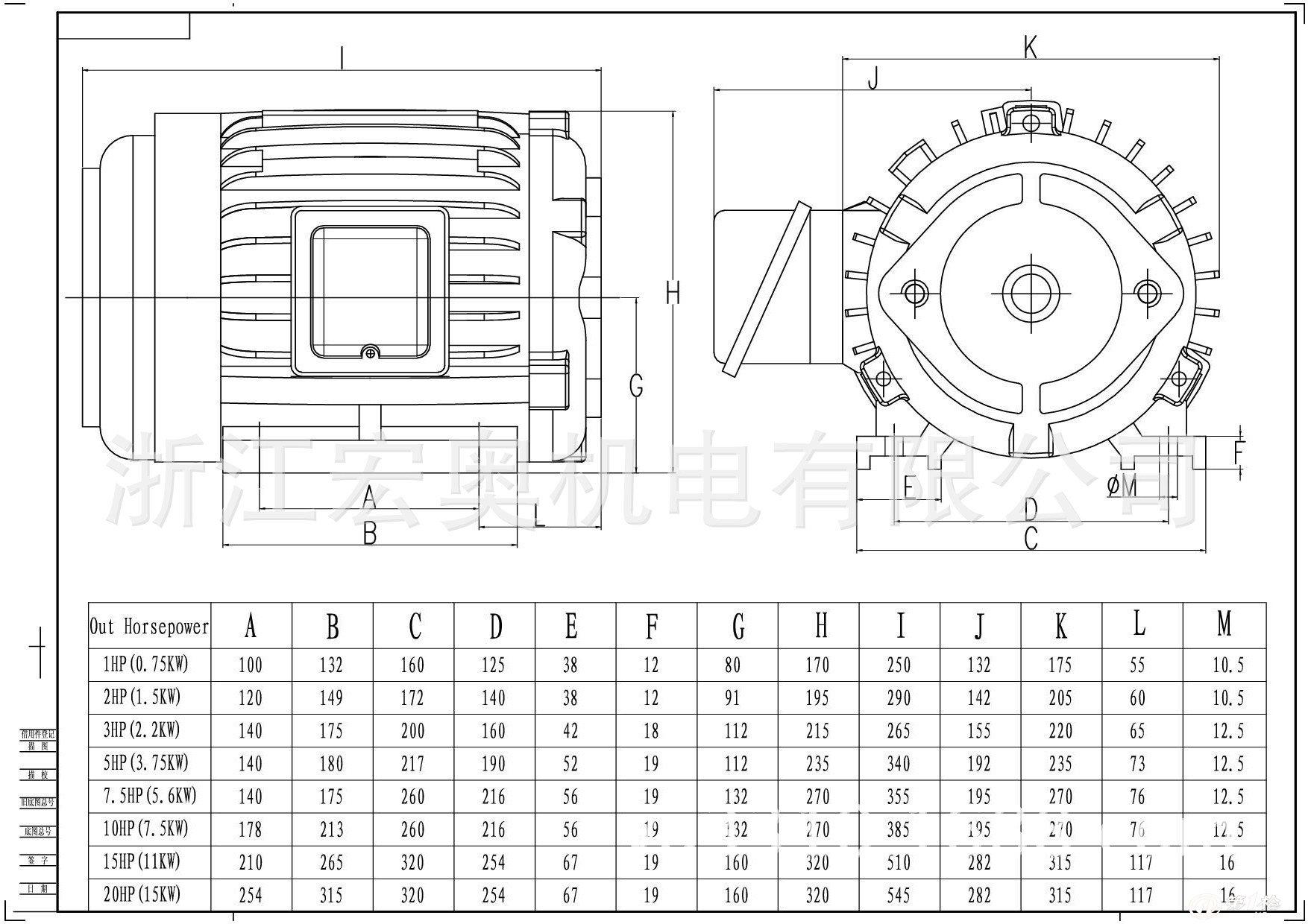 2kw液压电机 变频调速马达 电动机三相 220v油泵电机