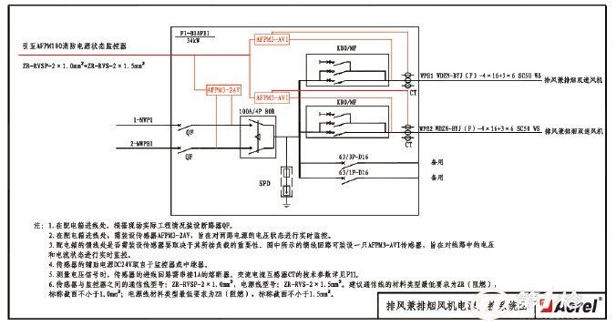 2  排风兼排烟风机电源监控系统图 9.2.3  消防泵房低压配电系统图 9.
