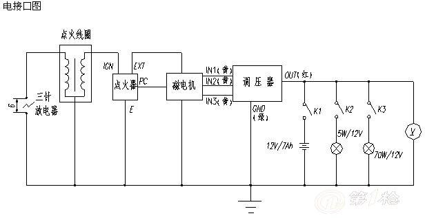 本田cg125摩托车电路图