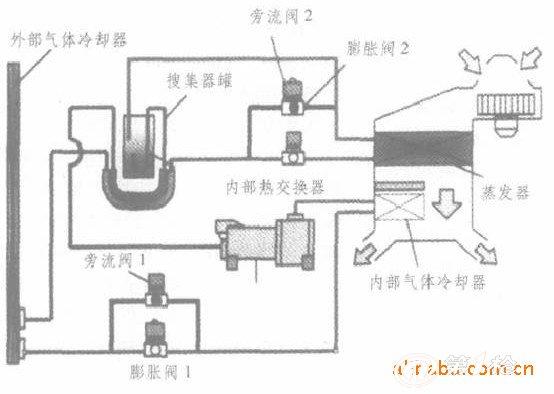 广州578汽车空调有限公司供应*dks-17c*松芝中巴*