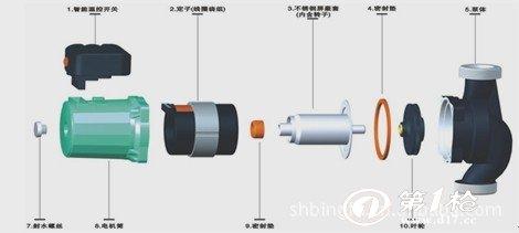 产品库 通用机械设备 泵与阀门 泵 上海连宇泵业厂家供应经济型家用热