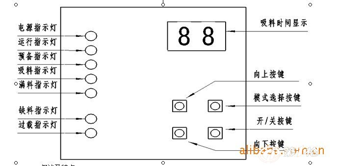 一、概述及特点 吸料机PC控制板由微电脑控制具有智能报警、自动记忆等优点,广泛应用于各行业的吸料设备当中。 二、主要特点 ? 1.符合标准10针接口。 2.多模式设定。 3.具有断电自动记忆功能。 4.按键设定模式和定时值。 5.发光二极管和LED数显作指示。 6.缺料、过载智能报警。 7.具有清管功能。 三、主要技术指标 1.