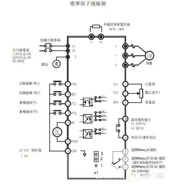变频器/减速电机/调速器/电机调速器/迷你变频器 750w