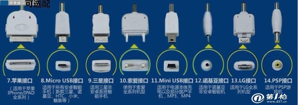 裸机价(10台): 单价9元 裸机价(500台): 单价8元 裸机价(5000台): 单价6.9元 套装价(包装+USB线)(10台): 单价9.5元 套装价(包装+USB线)(500台): 单价8.9元 套装价(包装+USB线)(5000台): 单价8.5元 一:产品参数: 输入:DC5V-1000mA 输出:DC 5.3V-1000mA(MAX) 内置电池容量:实际容量2200mAh 尺寸:22*24*96mm 二:四大特点: 1、标准USB输出,MicroUSB输入,内附MicroUSB
